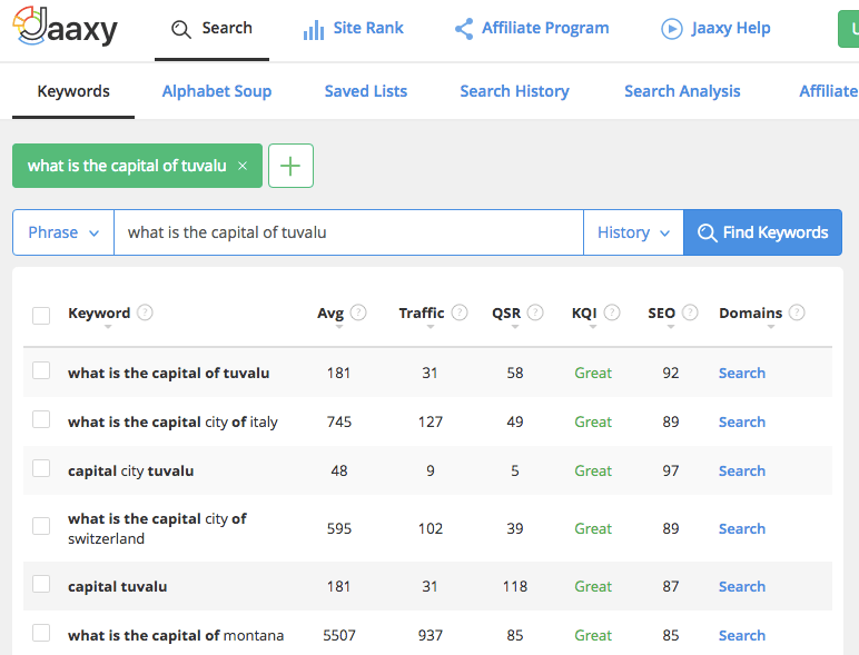 best SEO keyword tool