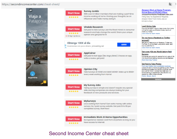 Second Income Center Review- Easy Money Opportunity or Scam?