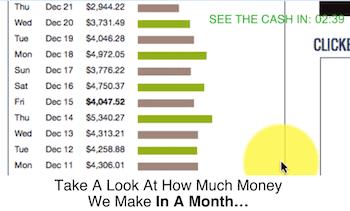 daily cash siphon profits