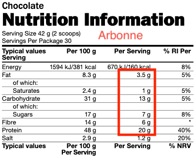 Arbonne Review- nutritional information