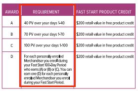 Dot Dot Smile scam compensation plan