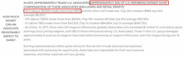 Isagenix income potential MLM review