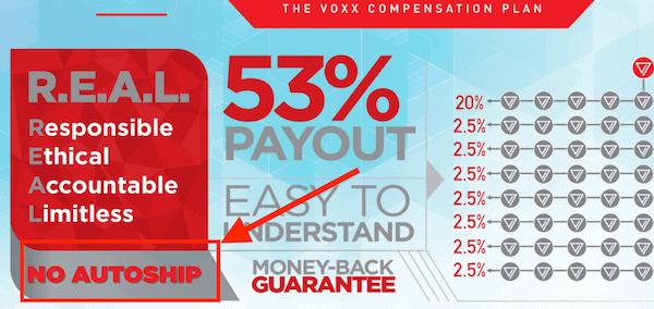 Voxxlife a pyramid scheme