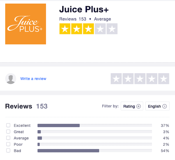 Juice Plus reviews-min