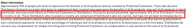is 4Life a scam- 16% make no money-min