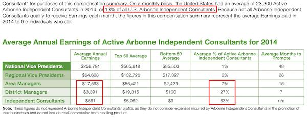 Arbonne income disclaimer-min (1)