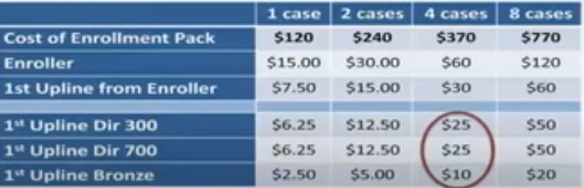 Is ASEA a Scam: Compensation 3