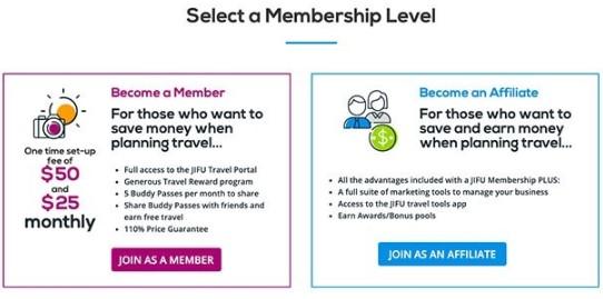 JIFU Travel Review: Join