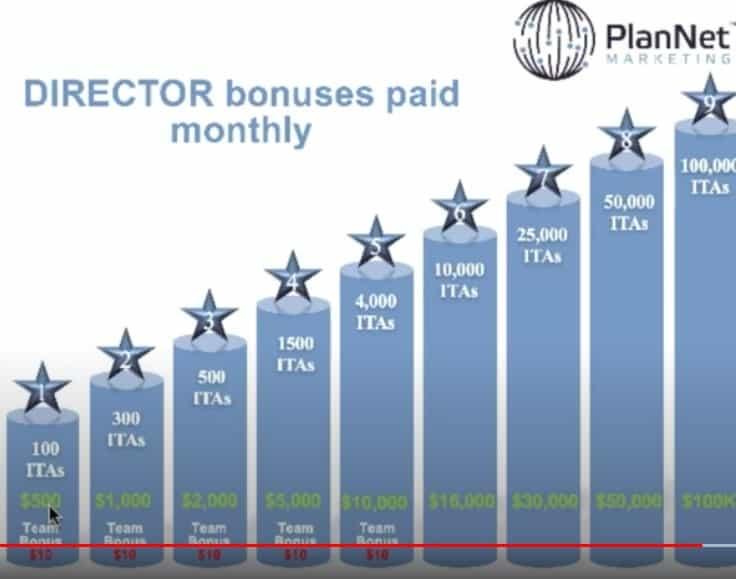 Is PlanNet Marketing a Pyramid Scheme: Compensation 2