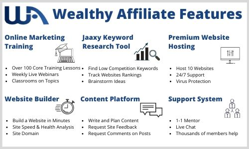 Wealthy Affiliate Tools