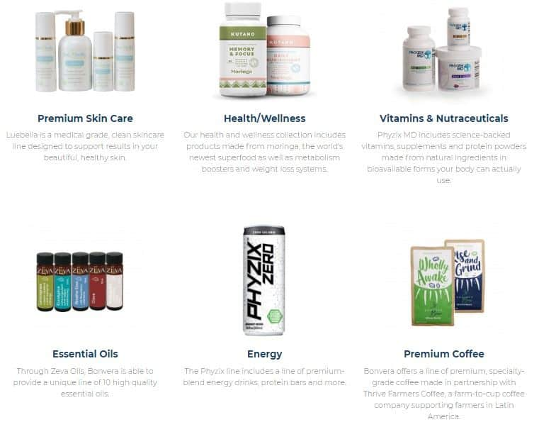 Is Bonvera a Scam: Products