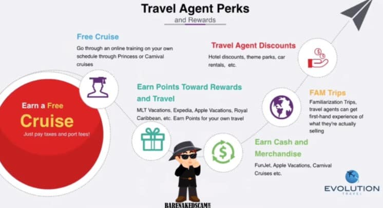 Is Evolution Travel a Scam: Pros