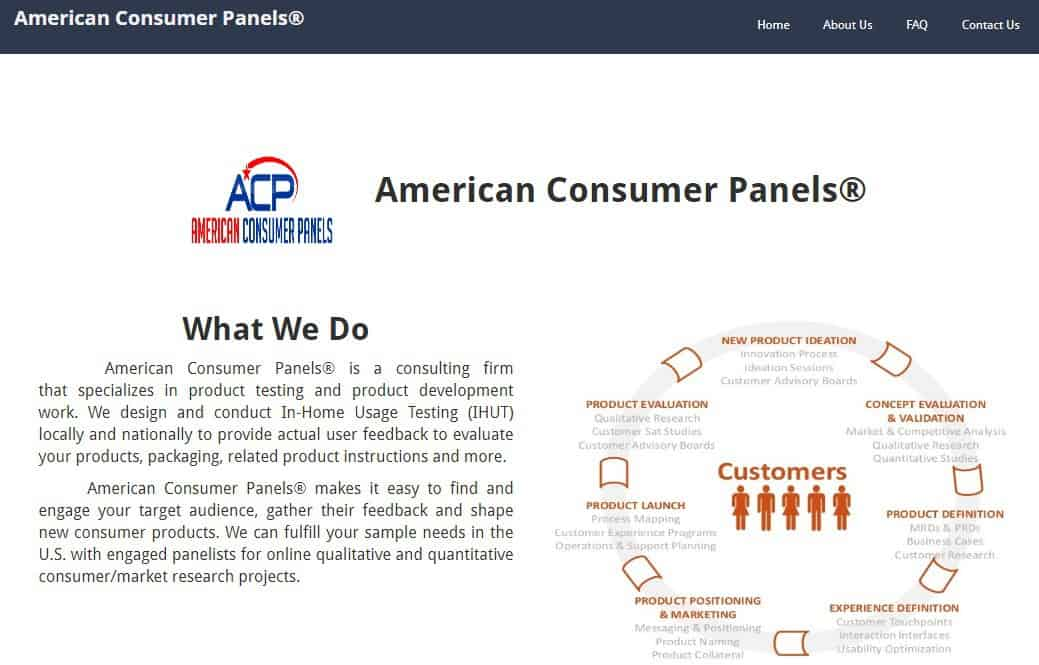 Is American Consumer Panels a Scam: Pros