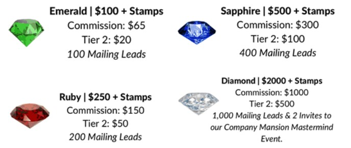 Is Impact Mailing Club a Scam: Compensation