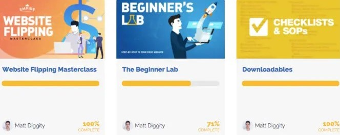 Affiliate Lab Review: Inside
