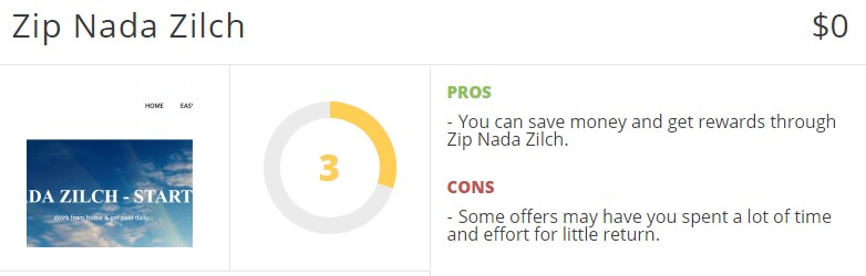 Is Zip Nada Zilch a Scam: Cons