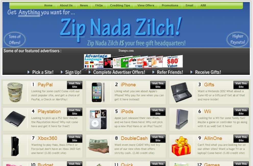 Is Zip Nada Zilch a Scam: Costs 2